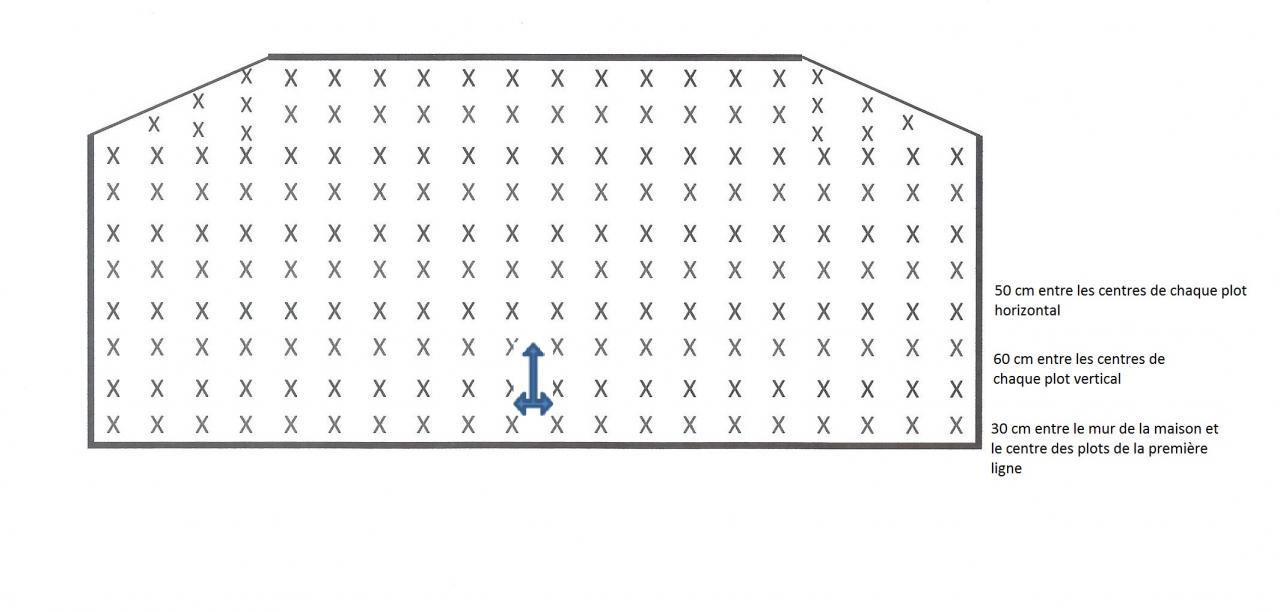 schema-plots-betons.jpg